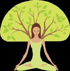 Yoga & Mindfulness for Teen/Tween Girls